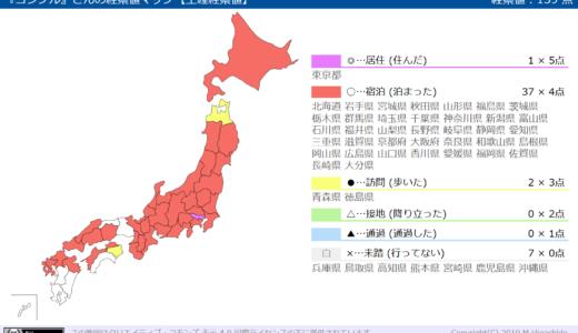 日本国内旅行した都道府県の色ぬりマップが自動で作れる「経県値」